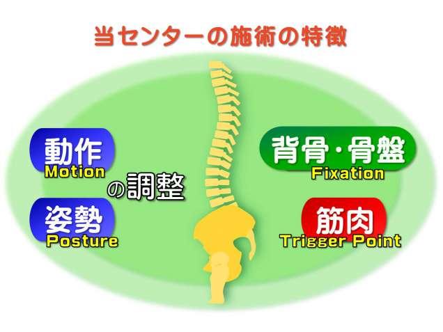 富士見台カイロプラクティックセンターの写真0
